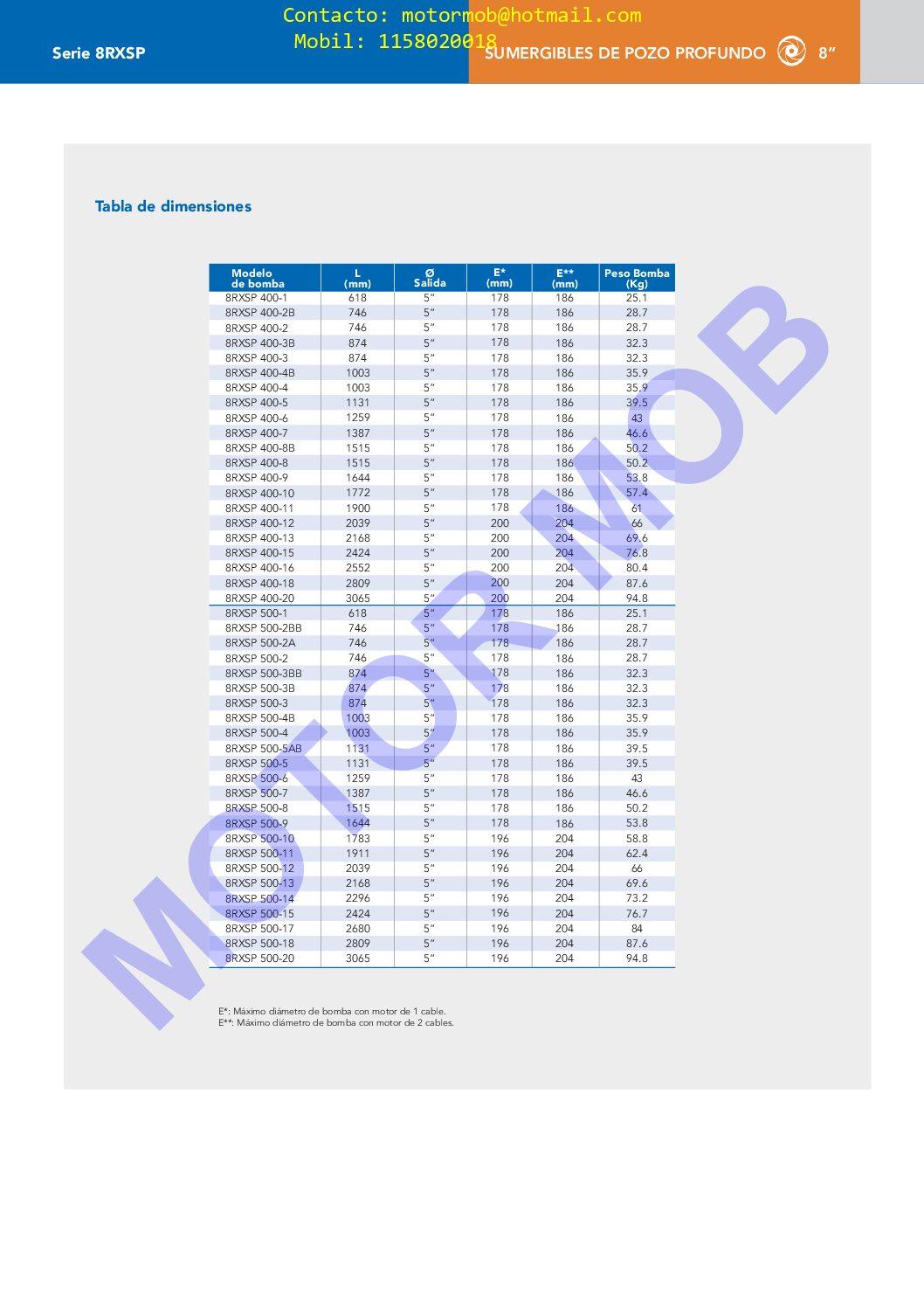 FICHA TECNICA 8RXSP MOTOR MOB 2