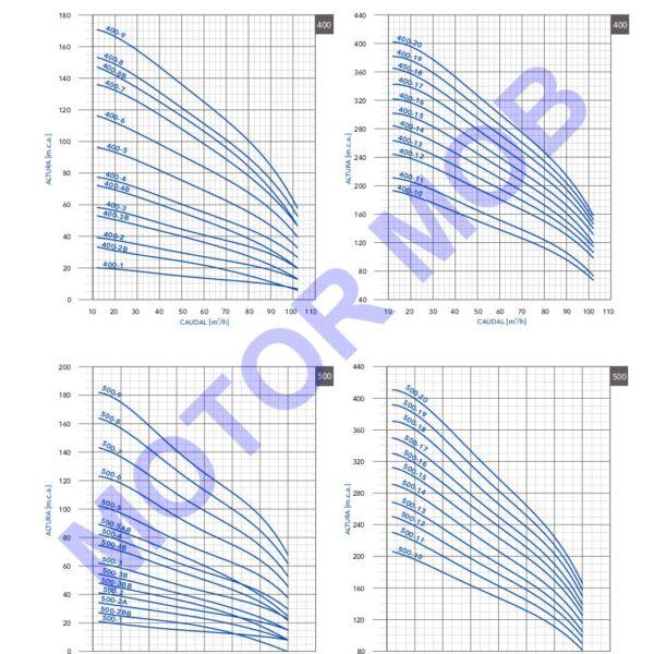 FICHA-TECNICA-8RXSP-MOTOR-MOB-4-pdf-1.jpg