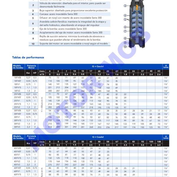 FICHA-TECNICA-FPS-MOTOR-MOB-3-pdf-1.jpg